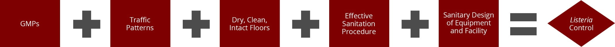 Cross, Rectangle, Font