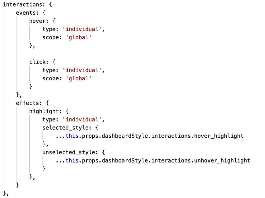 Code Snippet, User Interface, Product