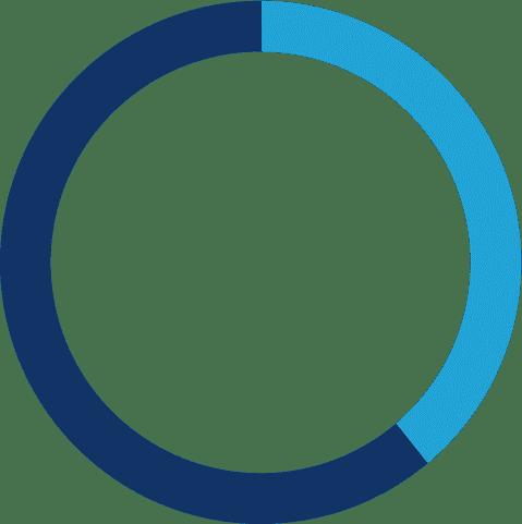 Product, Azure, Font